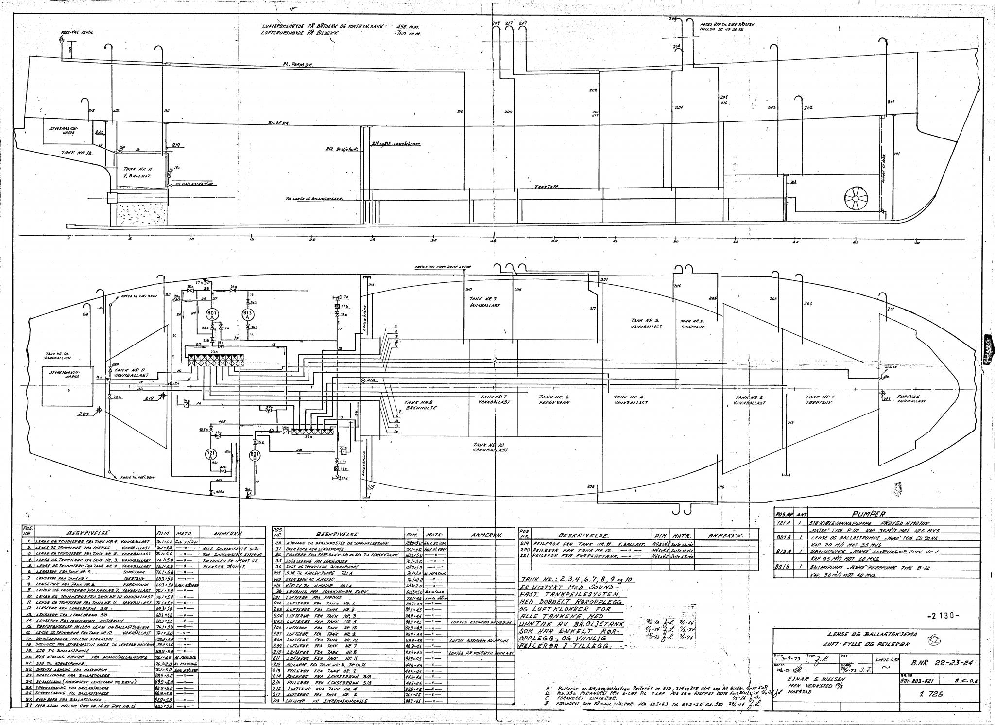Plumbing, Ballast Tanks Layout, Original - Lense de Ballastskejema - 007